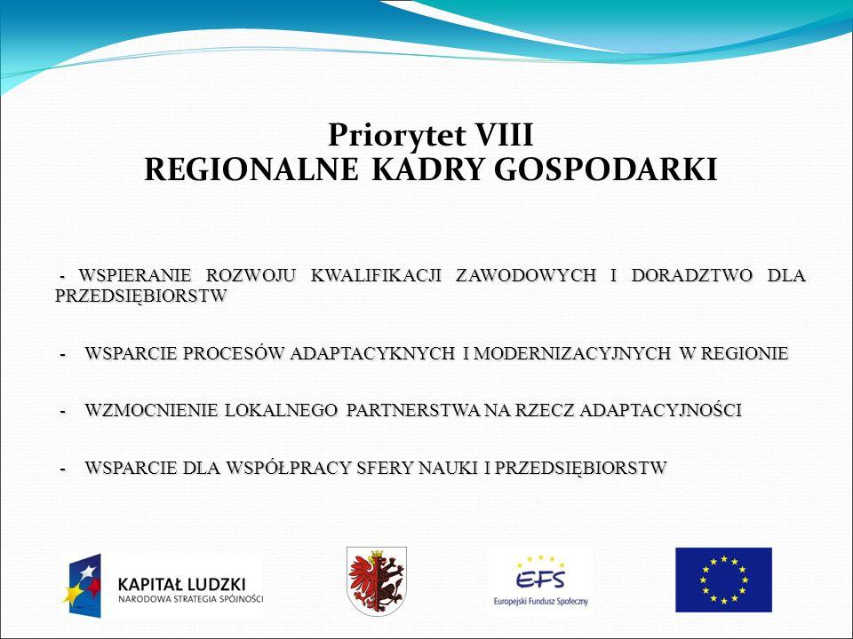 Priorytet VIII REGIONALNE KADRY GOSPODARKI - WSPIERANIE ROZWOJU KWALIFIKACJI ZAWODOWYCH I DORADZTWO DLA PRZEDSIĘBIORSTW - WSPIERANIE ROZWOJU KWALIFIKA