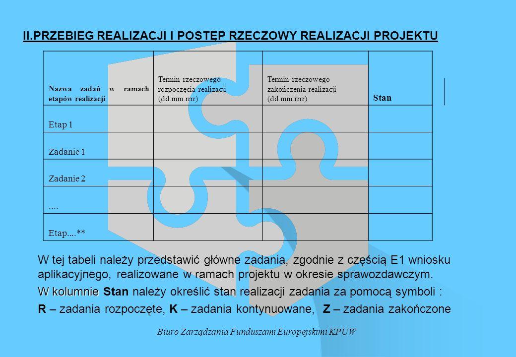Biuro Zarządzania Funduszami Europejskimi KPUW II.PRZEBIEG REALIZACJI I POSTĘP RZECZOWY REALIZACJI PROJEKTU Nazwa zadań w ramach etapów realizacji Ter