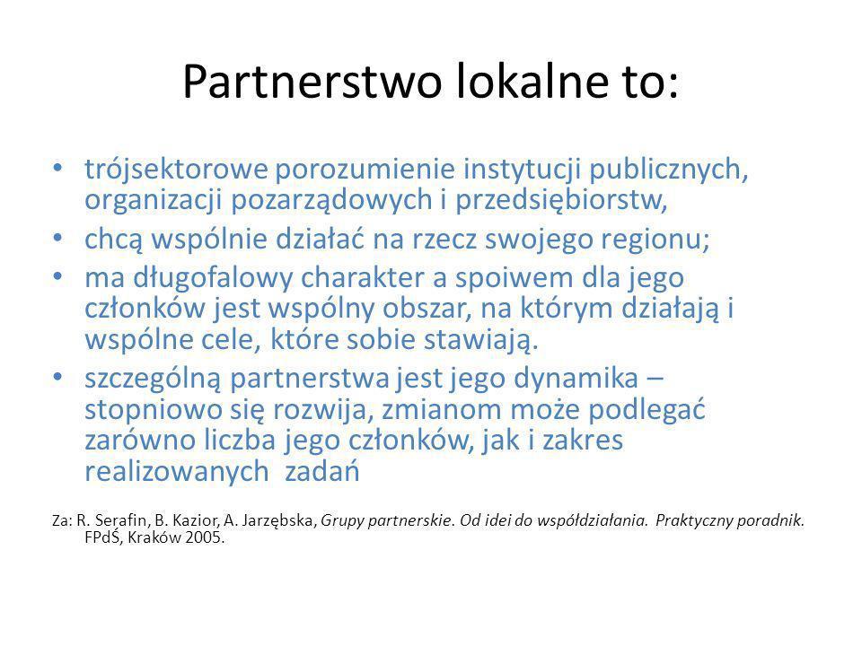 Partnerstwo lokalne to: trójsektorowe porozumienie instytucji publicznych, organizacji pozarządowych i przedsiębiorstw, chcą wspólnie działać na rzecz