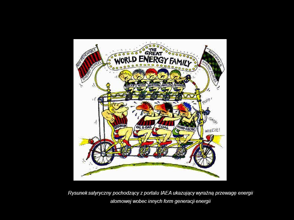 Wykorzystanie energii jądrowej Rysunek satyryczny pochodzący z portalu IAEA ukazujący wyraźną przewagę energii atomowej wobec innych form generacji energii