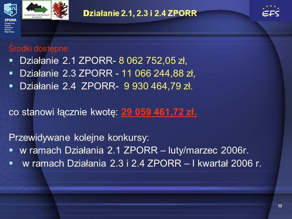 19 D ziałanie 2.1, 2.3 i 2.4 ZPORR Środki dostępne: Działanie 2.1 ZPORR- 8 062 752,05 zł, Działanie 2.3 ZPORR - 11 066 244,88 zł, Działanie 2.4 ZPORR- 9 930 464,79 zł.