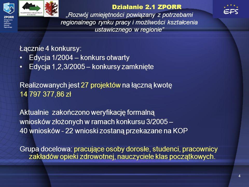 4 Działanie 2.1 ZPORR Rozwój umiejętności powiązany z potrzebami regionalnego rynku pracy i możliwości kształcenia ustawicznego w regionie Łącznie 4 konkursy: Edycja 1/2004 – konkurs otwarty Edycja 1,2,3/2005 – konkursy zamknięte Realizowanych jest 27 projektów na łączną kwotę 14 797 377,86 zł Aktualnie zakończono weryfikację formalną wniosków złożonych w ramach konkursu 3/2005 – 40 wniosków - 22 wnioski zostaną przekazane na KOP Grupa docelowa: pracujące osoby dorosłe, studenci, pracownicy zakładów opieki zdrowotnej, nauczyciele klas początkowych.