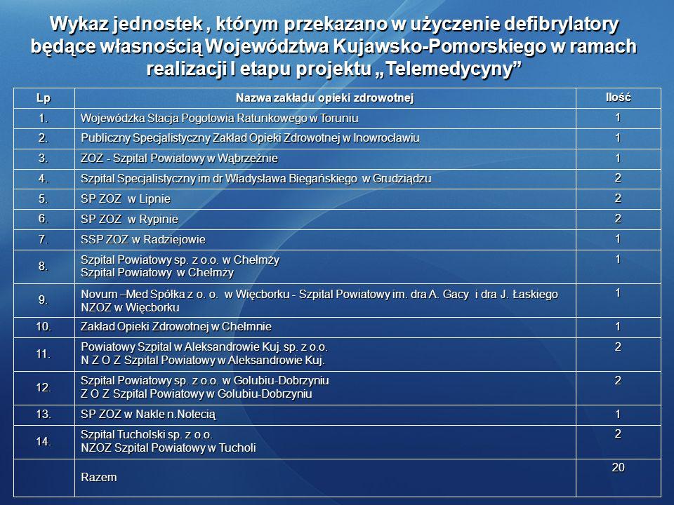 Wykaz jednostek, którym przekazano w użyczenie defibrylatory będące własnością Województwa Kujawsko-Pomorskiego w ramach realizacji I etapu projektu T