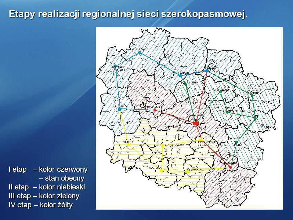 I etap – kolor czerwony – stan obecny – stan obecny II etap – kolor niebieski III etap – kolor zielony IV etap – kolor żółty Etapy realizacji regional