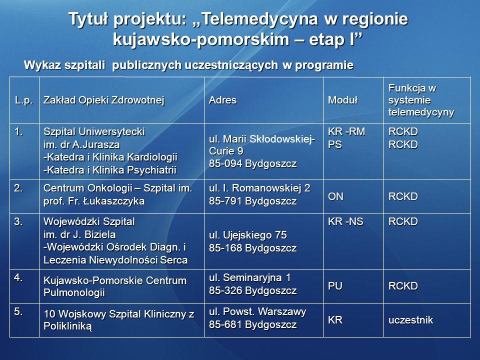 Tytuł projektu: Telemedycyna w regionie kujawsko-pomorskim – etap I Wykaz szpitali publicznych uczestniczących w programie Wykaz szpitali publicznych