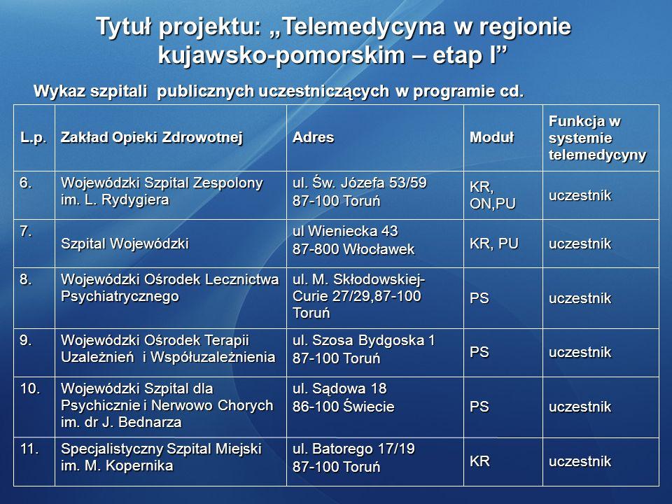 Tytuł projektu: Telemedycyna w regionie kujawsko-pomorskim – etap I Wykaz szpitali publicznych uczestniczących w programie cd. Wykaz szpitali publiczn