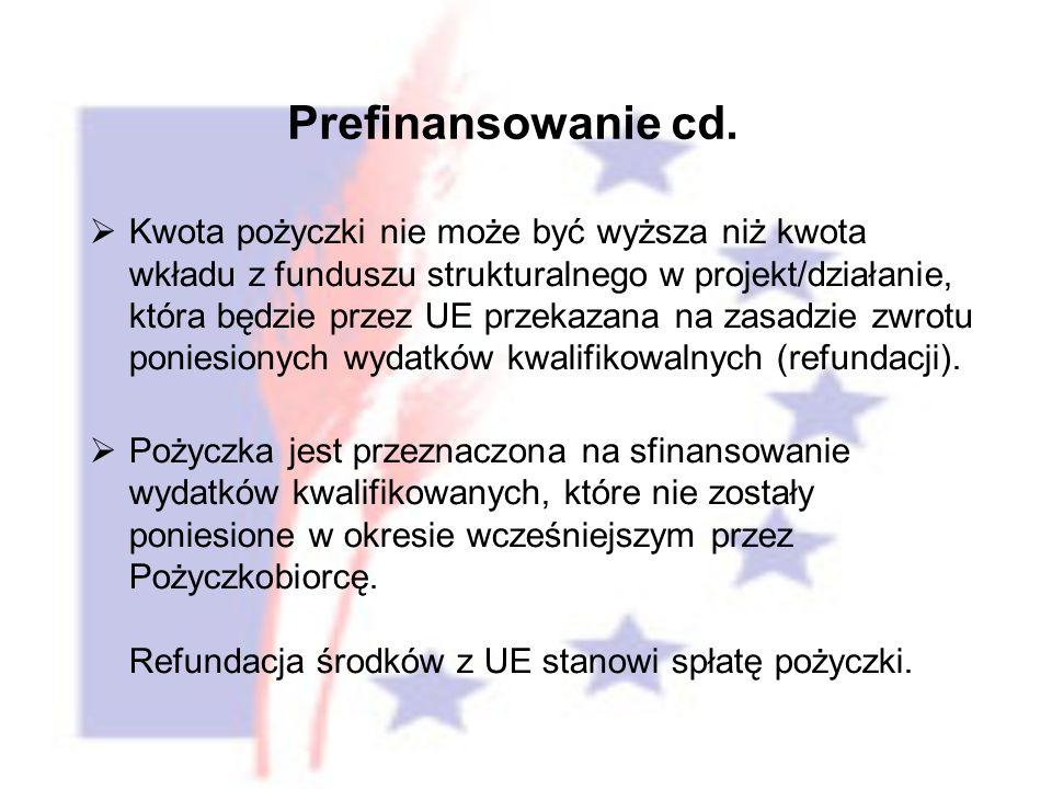 Prefinansowanie cd.