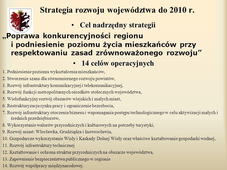 Strategia rozwoju województwa do 2010 r.