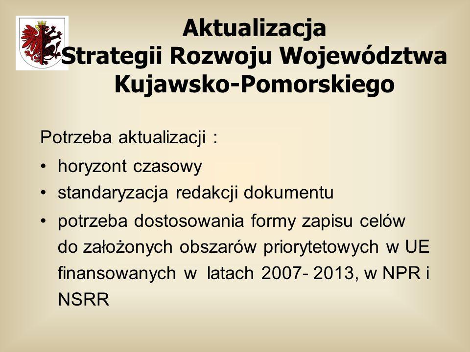 Aktualizacja Strategii Rozwoju Województwa Kujawsko-Pomorskiego Potrzeba aktualizacji : horyzont czasowy standaryzacja redakcji dokumentu potrzeba dostosowania formy zapisu celów do założonych obszarów priorytetowych w UE finansowanych w latach 2007- 2013, w NPR i NSRR