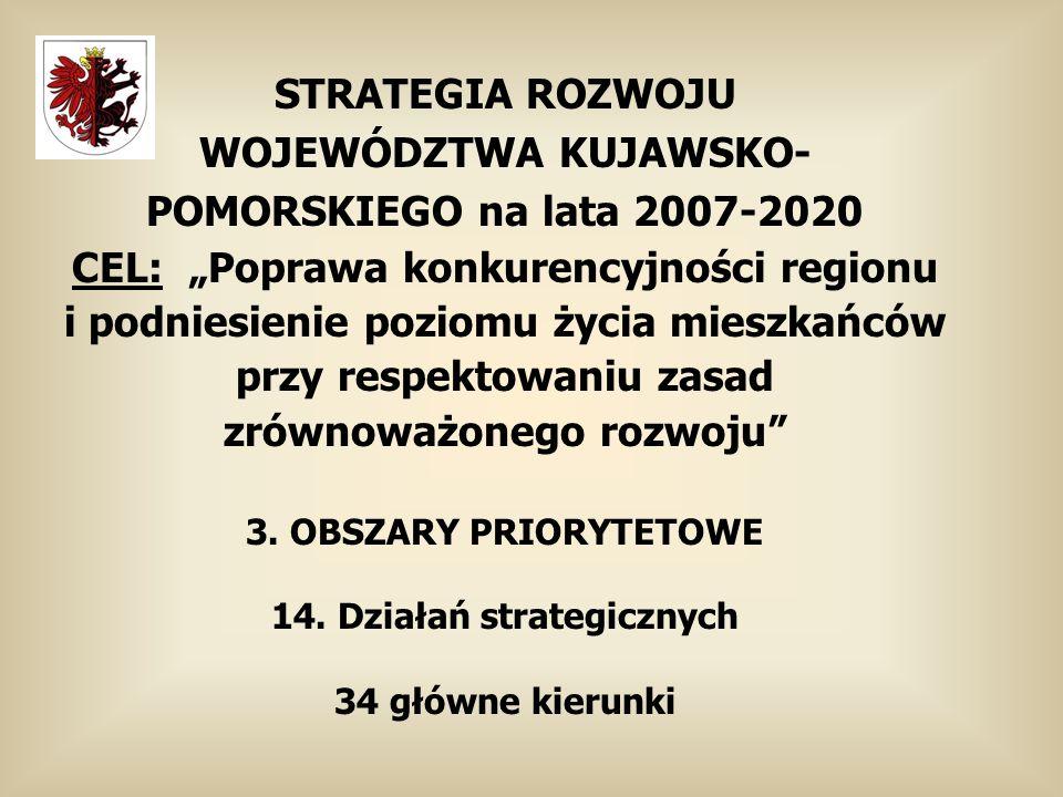 STRATEGIA ROZWOJU WOJEWÓDZTWA KUJAWSKO- POMORSKIEGO na lata 2007-2020 CEL: Poprawa konkurencyjności regionu i podniesienie poziomu życia mieszkańców przy respektowaniu zasad zrównoważonego rozwoju 3.