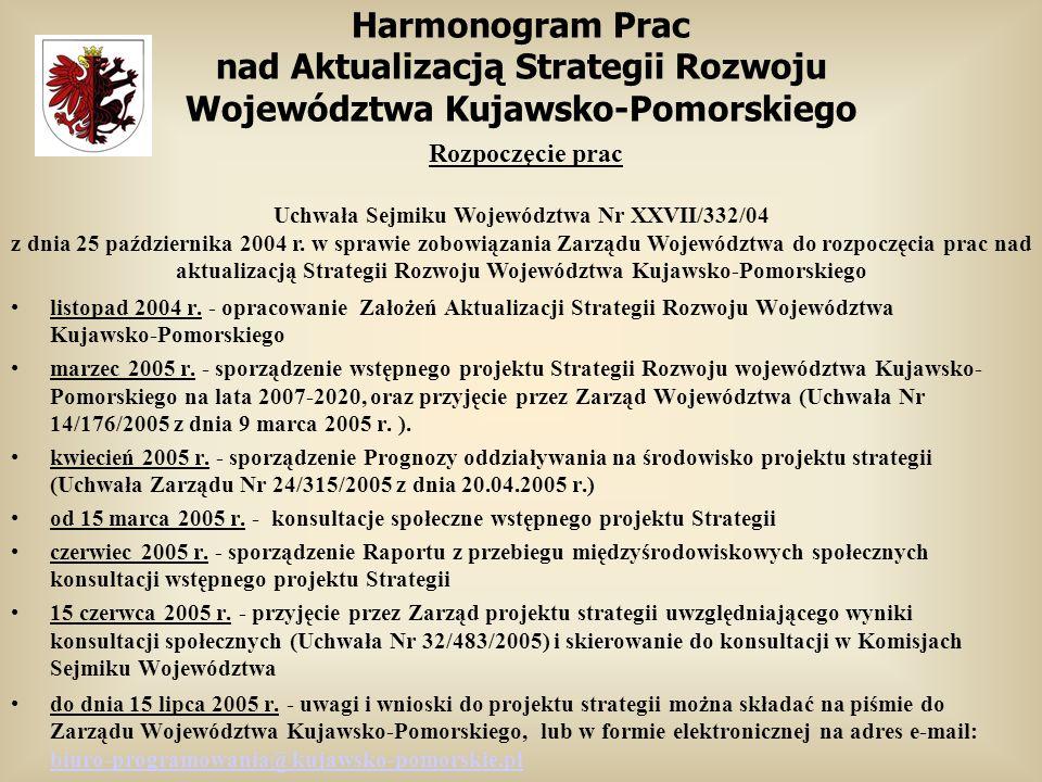 Harmonogram Prac nad Aktualizacją Strategii Rozwoju Województwa Kujawsko-Pomorskiego Rozpoczęcie prac Uchwała Sejmiku Województwa Nr XXVII/332/04 z dnia 25 października 2004 r.