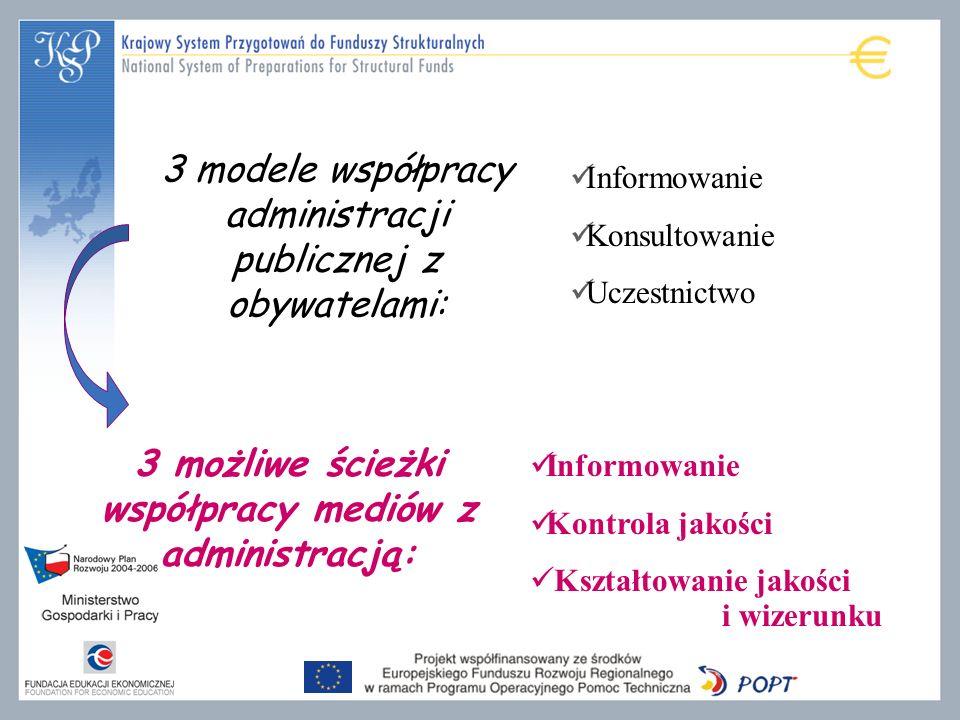 3 modele współpracy administracji publicznej z obywatelami: Informowanie Konsultowanie Uczestnictwo 3 możliwe ścieżki współpracy mediów z administracją: Informowanie Kontrola jakości Kształtowanie jakości i wizerunku