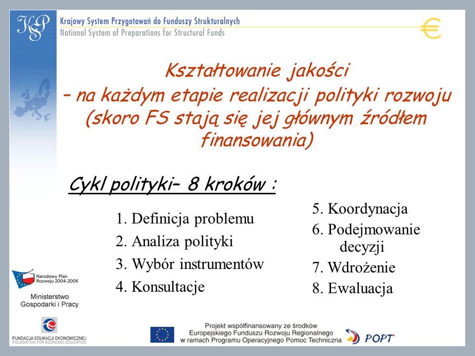 Kształtowanie jakości – na każdym etapie realizacji polityki rozwoju (skoro FS stają się jej głównym źródłem finansowania) 1. Definicja problemu 2. An