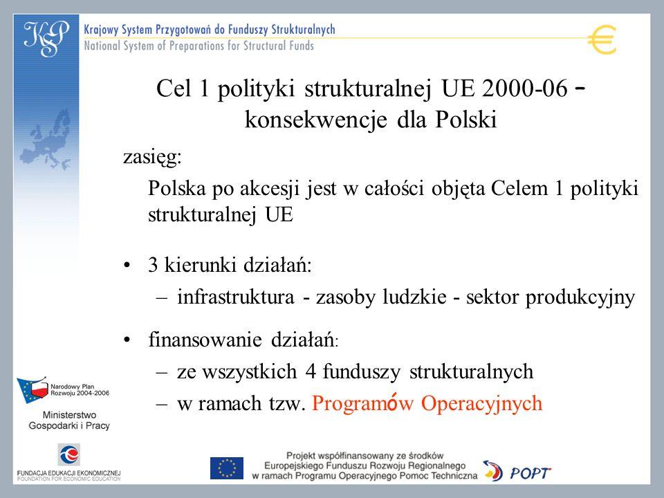 Cel 1 polityki strukturalnej UE 2000-06 – konsekwencje dla Polski zasięg: Polska po akcesji jest w całości objęta Celem 1 polityki strukturalnej UE 3 kierunki działań: –infrastruktura - zasoby ludzkie - sektor produkcyjny finansowanie działań : –ze wszystkich 4 funduszy strukturalnych –w ramach tzw.