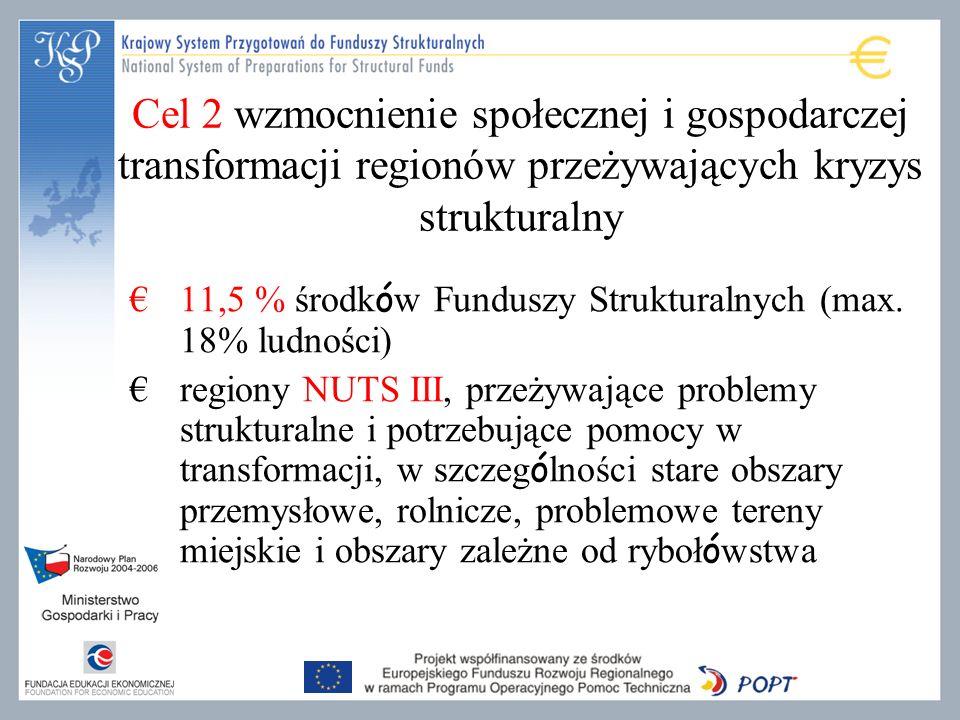 Cel 2 wzmocnienie społecznej i gospodarczej transformacji regionów przeżywających kryzys strukturalny 11,5 % środk ó w Funduszy Strukturalnych (max. 1