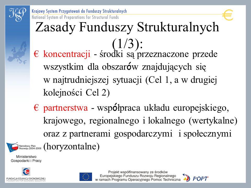 Zasady Funduszy Strukturalnych (1/3): koncentracji - środki są przeznaczone przede wszystkim dla obszar ó w znajdujących się w najtrudniejszej sytuacji (Cel 1, a w drugiej kolejności Cel 2) partnerstwa - wsp ó łpraca układu europejskiego, krajowego, regionalnego i lokalnego (wertykalne) oraz z partnerami gospodarczymi i społecznymi (horyzontalne)