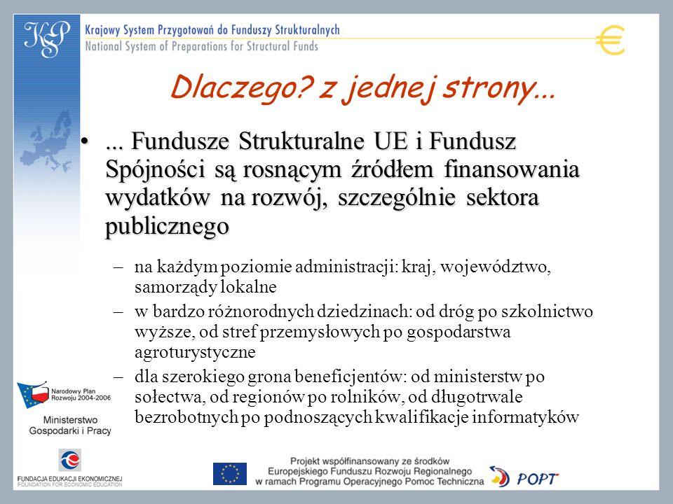 Dlaczego? z jednej strony...... Fundusze Strukturalne UE i Fundusz Spójności są rosnącym źródłem finansowania wydatków na rozwój, szczególnie sektora