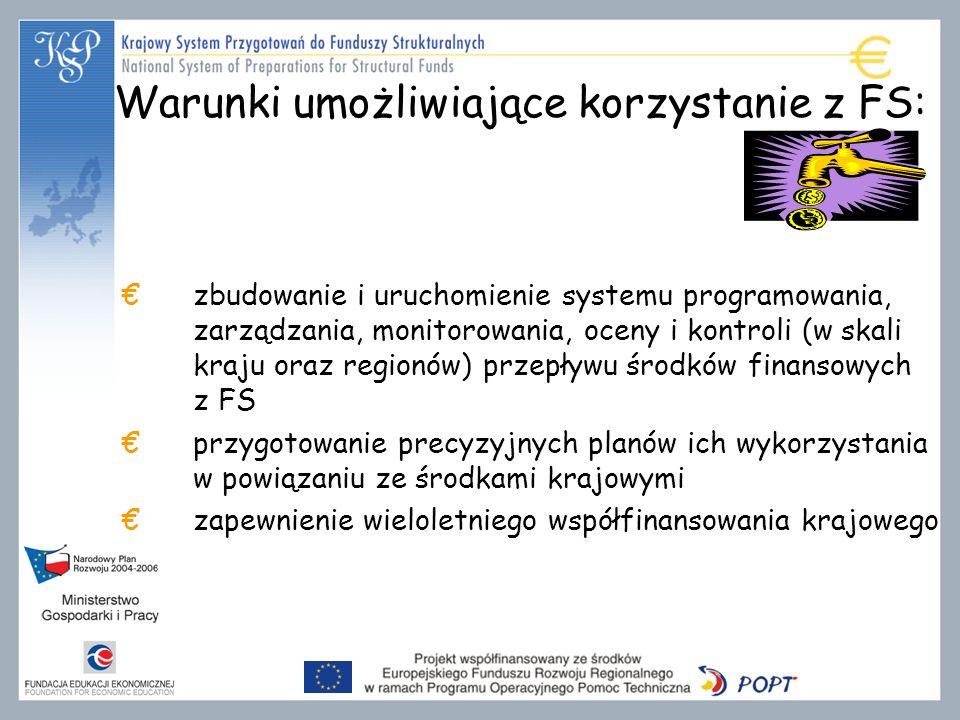 zbudowanie i uruchomienie systemu programowania, zarządzania, monitorowania, oceny i kontroli (w skali kraju oraz regionów) przepływu środków finansow