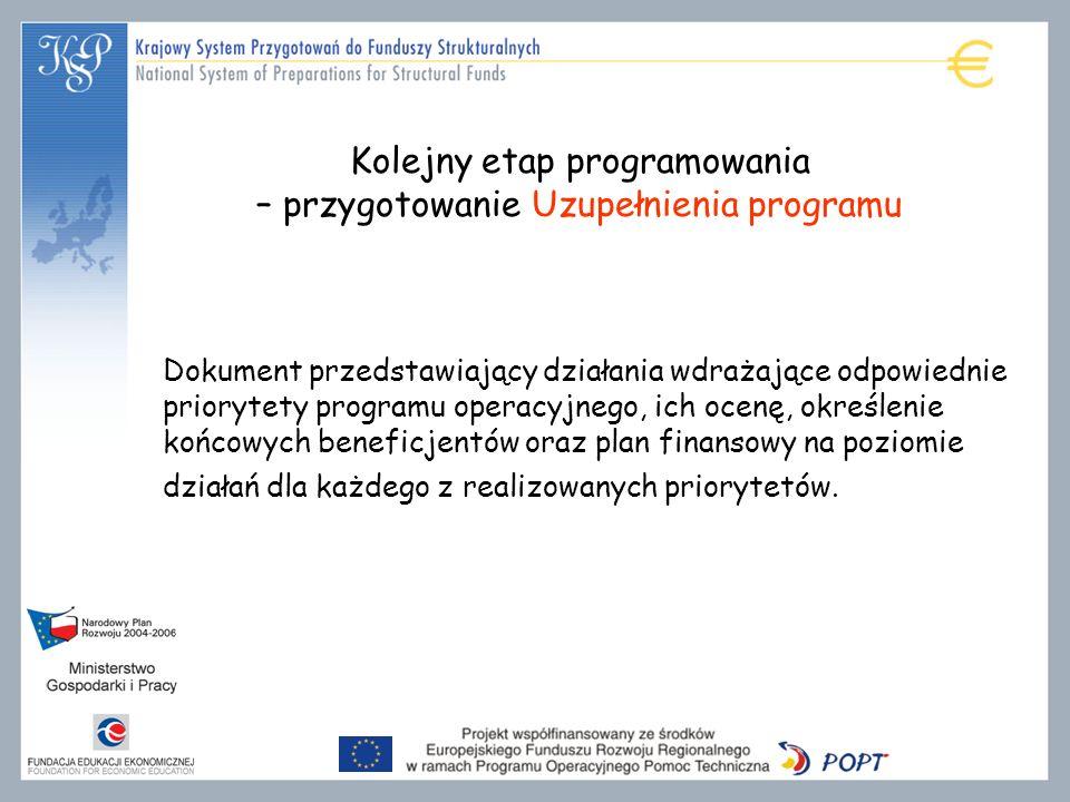 Dokument przedstawiający działania wdrażające odpowiednie priorytety programu operacyjnego, ich ocenę, określenie końcowych beneficjentów oraz plan fi