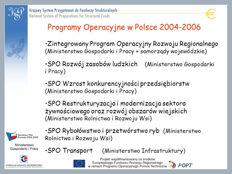 Programy Operacyjne w Polsce 2004-2006 Zintegrowany Program Operacyjny Rozwoju Regionalnego (Ministerstwo Gospodarki i Pracy + samorządy wojewódzkie) SPO Rozwój zasobów ludzkich (Ministerstwo Gospodarki i Pracy) SPO Wzrost konkurencyjności przedsiębiorstw (Ministerstwo Gospodarki i Pracy) SPO Restrukturyzacja i modernizacja sektora żywnościowego oraz rozwój obszarów wiejskich (Ministerstwo Rolnictwa i Rozwoju Wsi) SPO Rybołówstwo i przetwórstwo ryb (Ministerstwo Rolnictwa i Rozwoju Wsi) SPO Transport (Ministerstwo Infrastruktury)
