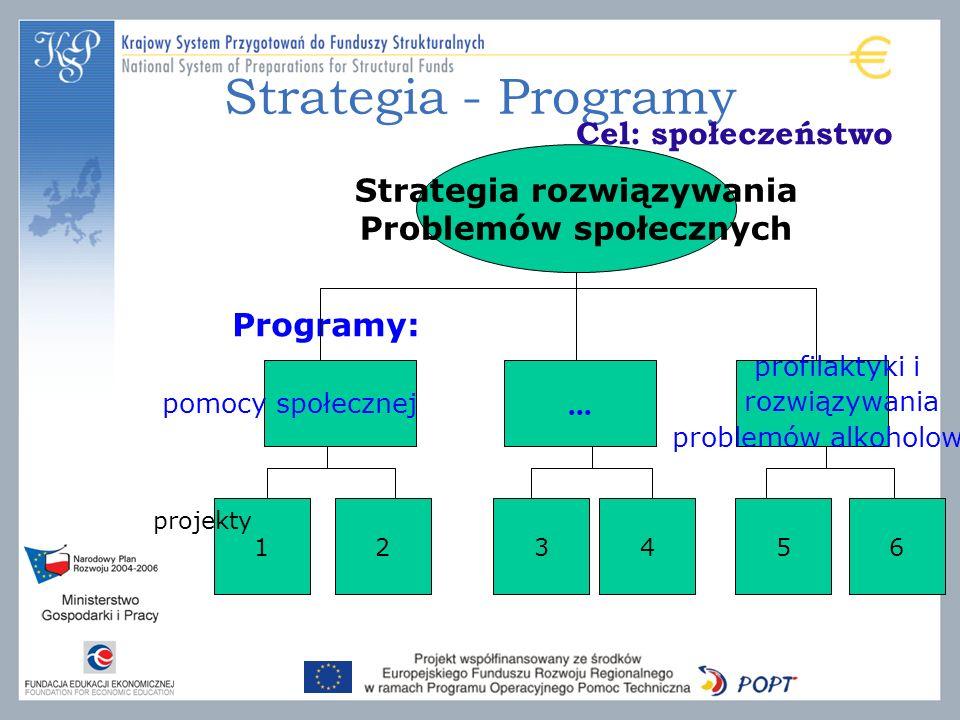 Strategia - Programy Strategia rozwiązywania Problemów społecznych... profilaktyki i rozwiązywania problemów alkoholowych pomocy społecznej Programy: