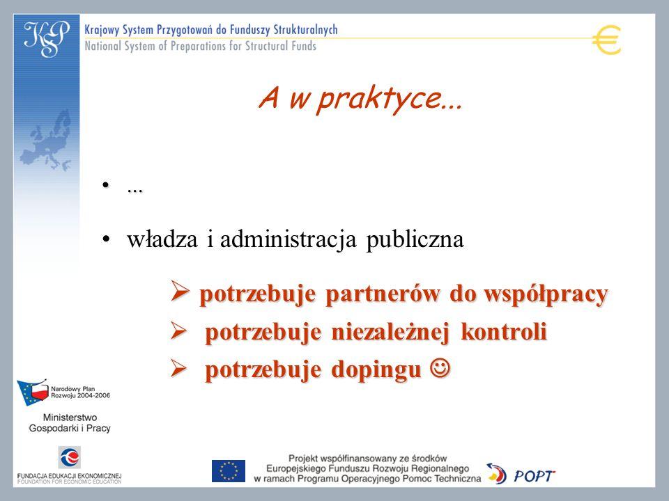 ...... władza i administracja publiczna potrzebuje partnerów do współpracy potrzebuje partnerów do współpracy potrzebuje niezależnej kontroli potrzebu