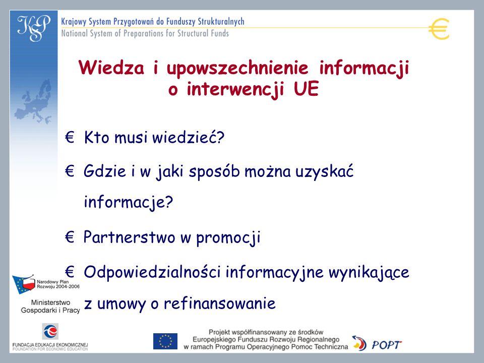 Wiedza i upowszechnienie informacji o interwencji UE Kto musi wiedzieć.