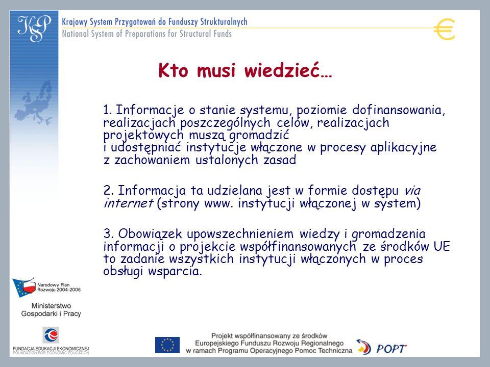 Kto musi wiedzieć… 1. Informacje o stanie systemu, poziomie dofinansowania, realizacjach poszczególnych celów, realizacjach projektowych muszą gromadz
