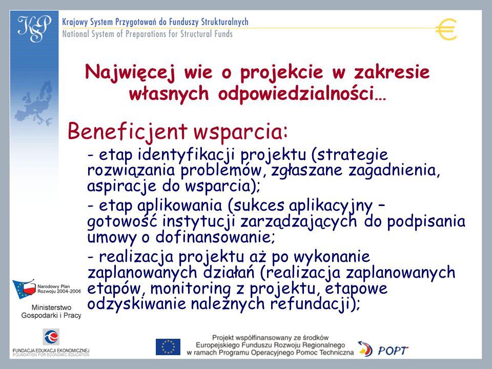 Najwięcej wie o projekcie w zakresie własnych odpowiedzialności… Beneficjent wsparcia: - etap identyfikacji projektu (strategie rozwiązania problemów, zgłaszane zagadnienia, aspiracje do wsparcia); - etap aplikowania (sukces aplikacyjny – gotowość instytucji zarządzających do podpisania umowy o dofinansowanie; - realizacja projektu aż po wykonanie zaplanowanych działań (realizacja zaplanowanych etapów, monitoring z projektu, etapowe odzyskiwanie należnych refundacji);
