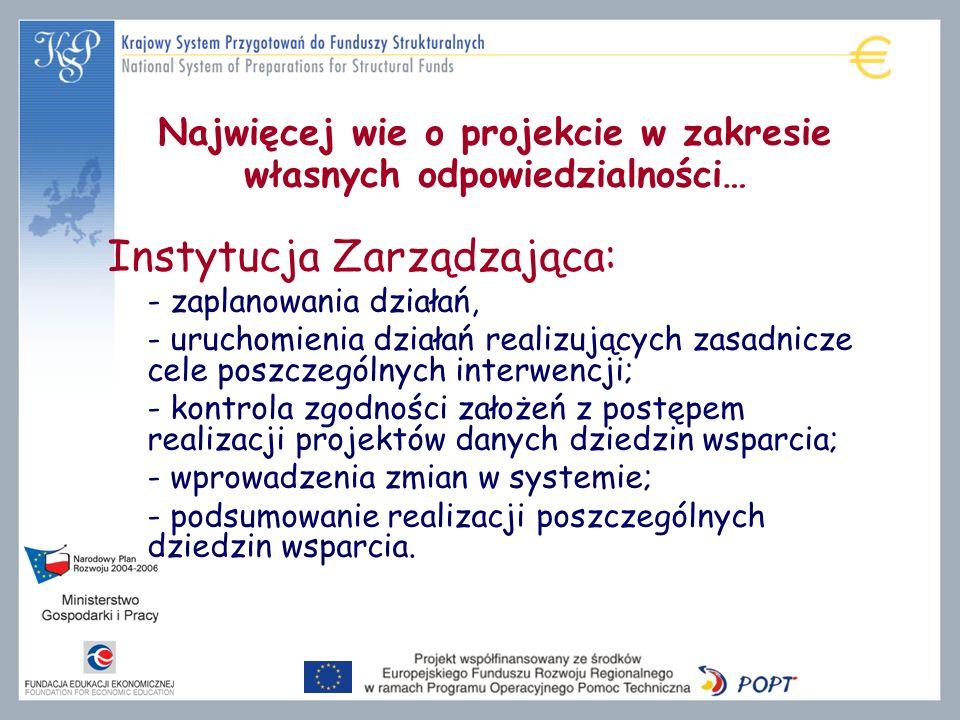 Najwięcej wie o projekcie w zakresie własnych odpowiedzialności… Instytucja Zarządzająca: - zaplanowania działań, - uruchomienia działań realizujących