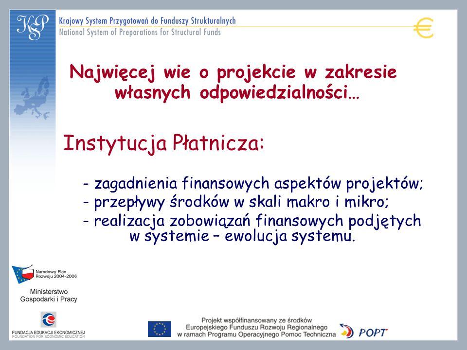 Najwięcej wie o projekcie w zakresie własnych odpowiedzialności… Instytucja Płatnicza: - zagadnienia finansowych aspektów projektów; - przepływy środk