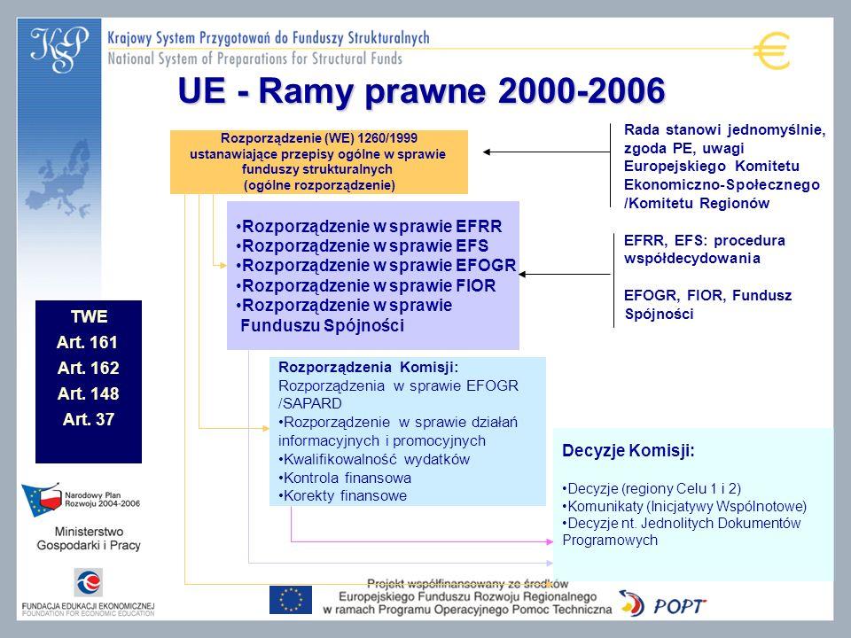 TWE Art. 161 Art. 162 Art. 148 Art. 37 Rozporządzenie (WE) 1260/1999 ustanawiające przepisy ogólne w sprawie funduszy strukturalnych (ogólne rozporząd