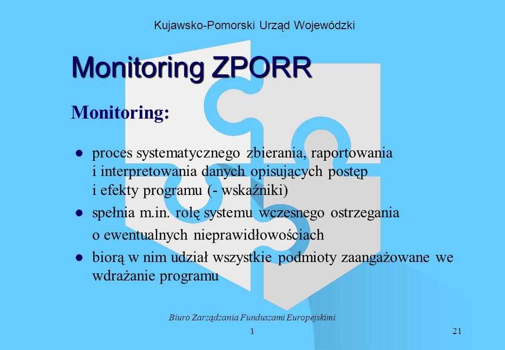 121 Biuro Zarządzania Funduszami Europejskimi Kujawsko-Pomorski Urząd Wojewódzki Monitoring ZPORR Monitoring: l l proces systematycznego zbierania, raportowania i interpretowania danych opisujących postęp i efekty programu (- wskaźniki) l l spełnia m.in.