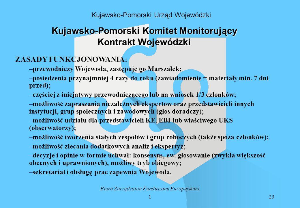 123 Biuro Zarządzania Funduszami Europejskimi Kujawsko-Pomorski Urząd Wojewódzki ZASADY FUNKCJONOWANIA : – –przewodniczy Wojewoda, zastępuje go Marszałek; – –posiedzenia przynajmniej 4 razy do roku (zawiadomienie + materiały min.