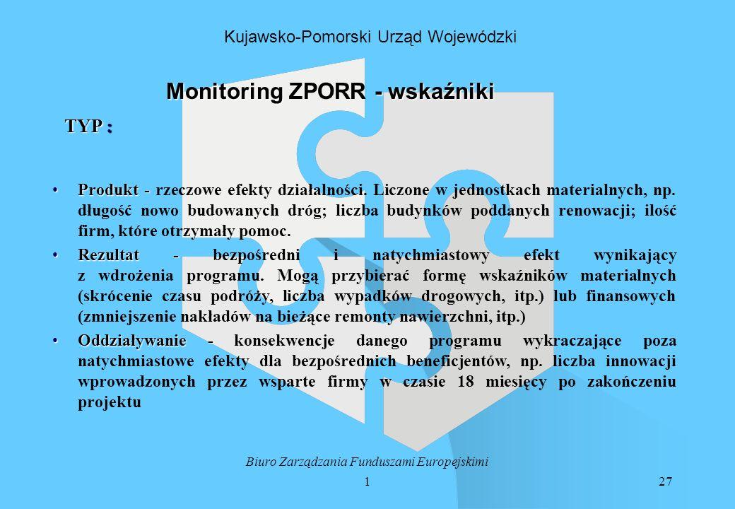 127 Biuro Zarządzania Funduszami Europejskimi Kujawsko-Pomorski Urząd Wojewódzki Monitoring - wskaźniki Monitoring ZPORR - wskaźniki TYP : Produkt -.