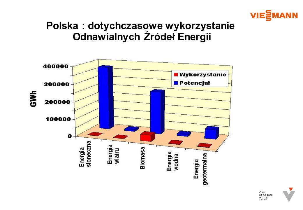 Ziem 04.06.2008 Toruń Polska : dotychczasowe wykorzystanie Odnawialnych Źródeł Energii