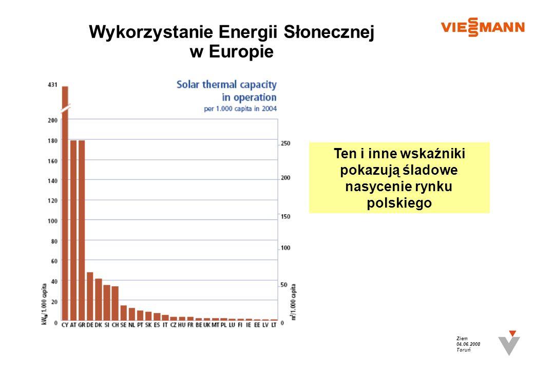 Ziem 04.06.2008 Toruń Wykorzystanie Energii Słonecznej w Europie Ten i inne wskaźniki pokazują śladowe nasycenie rynku polskiego