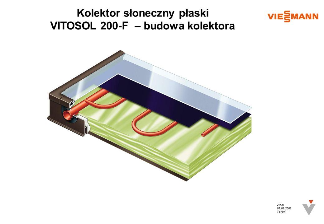 Ziem 04.06.2008 Toruń Kolektor słoneczny płaski VITOSOL 200-F – budowa kolektora