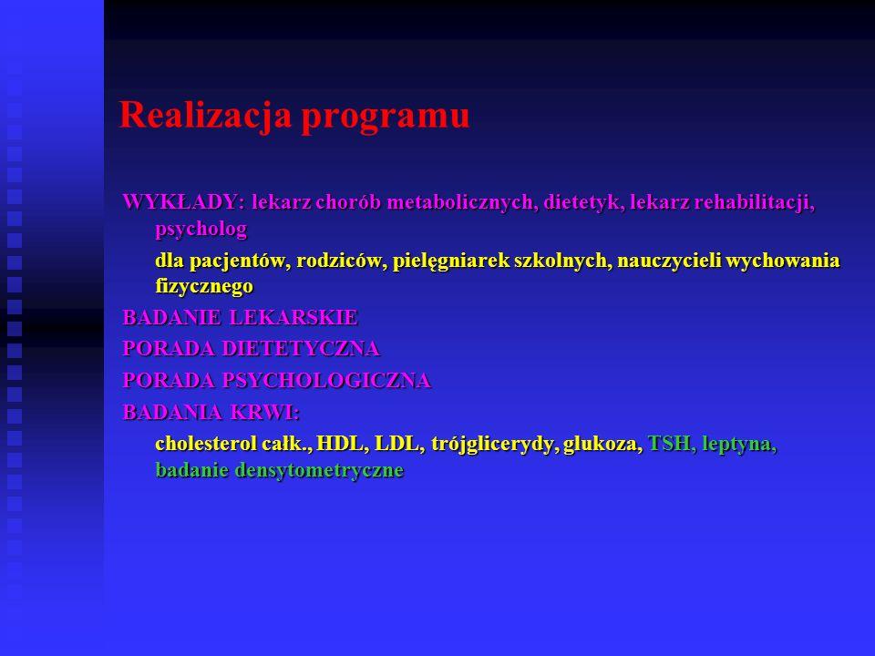 Realizacja programu WYKŁADY: lekarz chorób metabolicznych, dietetyk, lekarz rehabilitacji, psycholog dla pacjentów, rodziców, pielęgniarek szkolnych,