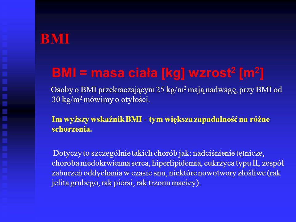 Normy BMI, ryzyko chorób Niedowaga<18,5Niskie (ale zwiększone ryzyko innych problemów zdrowotnych) Norma18,5 - 24,9Średnie Nadwaga>= 25 Okres przed otyłością25,0-29,9 Podwyższone I° otyłości30,0-34,9Umiarkowanie podwyższone II° otyłości35,0-39,9 Wysokie III° otyłości>= 40,0 Bardzo wysokie Klasyfikacja otyłości w zależności od BMI wg WHO, Report of a WHO Consultation on Obesity , Genewa 1997
