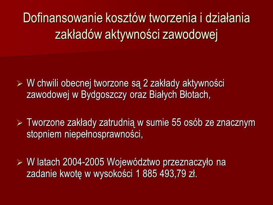 Dofinansowanie kosztów tworzenia i działania zakładów aktywności zawodowej W chwili obecnej tworzone są 2 zakłady aktywności zawodowej w Bydgoszczy oraz Białych Błotach, W chwili obecnej tworzone są 2 zakłady aktywności zawodowej w Bydgoszczy oraz Białych Błotach, Tworzone zakłady zatrudnią w sumie 55 osób ze znacznym stopniem niepełnosprawności, Tworzone zakłady zatrudnią w sumie 55 osób ze znacznym stopniem niepełnosprawności, W latach 2004-2005 Województwo przeznaczyło na zadanie kwotę w wysokości 1 885 493,79 zł.