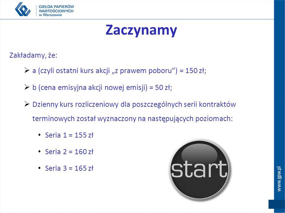 Zaczynamy Zakładamy, że: a (czyli ostatni kurs akcji z prawem poboru) = 150 zł; b (cena emisyjna akcji nowej emisji) = 50 zł; Dzienny kurs rozliczenio