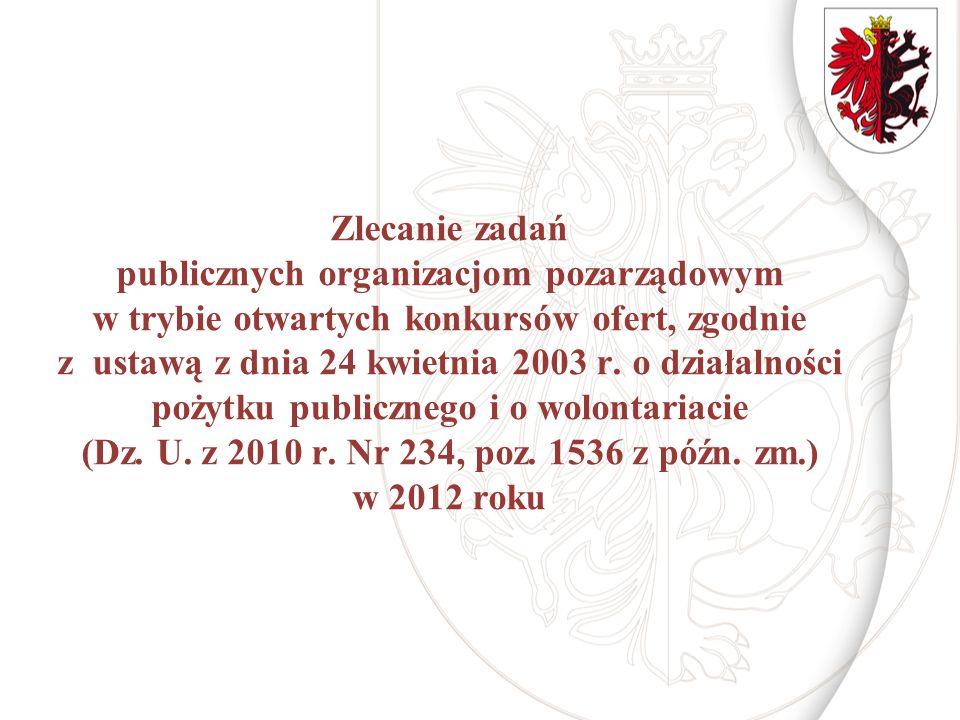 Zlecanie zadań publicznych organizacjom pozarządowym w trybie otwartych konkursów ofert, zgodnie z ustawą z dnia 24 kwietnia 2003 r. o działalności po