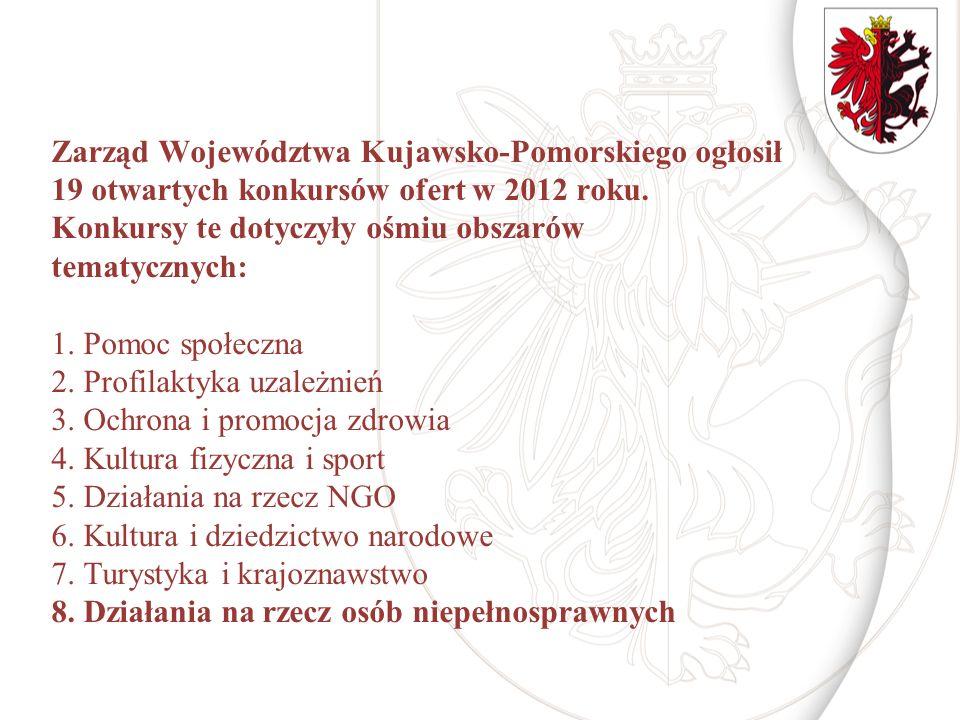 Zarząd Województwa Kujawsko-Pomorskiego ogłosił 19 otwartych konkursów ofert w 2012 roku. Konkursy te dotyczyły ośmiu obszarów tematycznych: 1. Pomoc