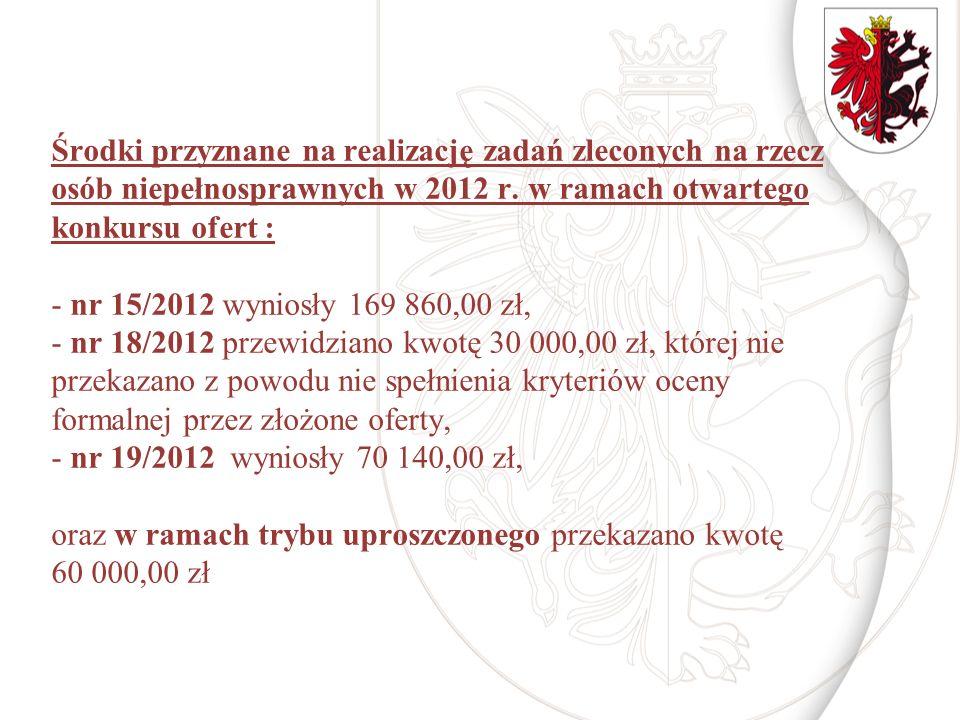 Środki przyznane na realizację zadań zleconych na rzecz osób niepełnosprawnych w 2012 r. w ramach otwartego konkursu ofert : - nr 15/2012 wyniosły 169