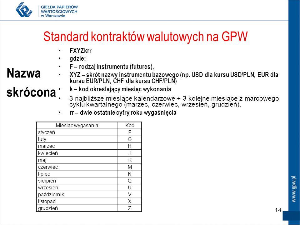 14 Standard kontraktów walutowych na GPW Nazwa skrócona FXYZkrr gdzie: F – rodzaj instrumentu (futures), XYZ – skrót nazwy instrumentu bazowego (np. U
