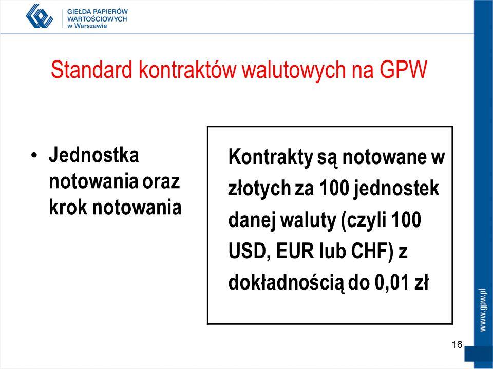 16 Standard kontraktów walutowych na GPW Jednostka notowania oraz krok notowania Kontrakty są notowane w złotych za 100 jednostek danej waluty (czyli
