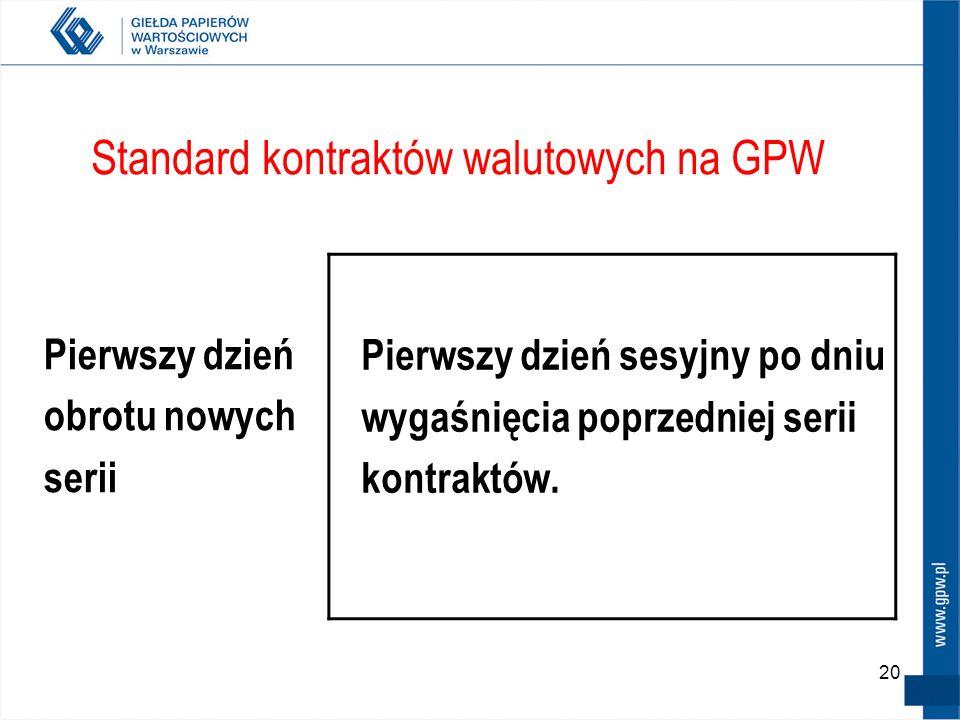 20 Standard kontraktów walutowych na GPW Pierwszy dzień obrotu nowych serii Pierwszy dzień sesyjny po dniu wygaśnięcia poprzedniej serii kontraktów.