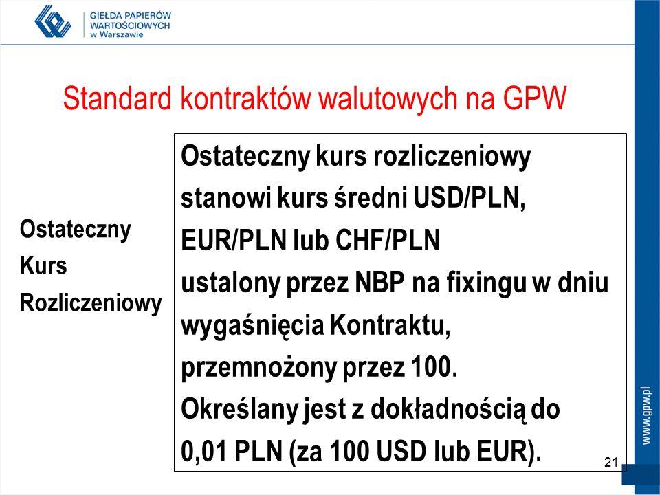 21 Standard kontraktów walutowych na GPW Ostateczny Kurs Rozliczeniowy Ostateczny kurs rozliczeniowy stanowi kurs średni USD/PLN, EUR/PLN lub CHF/PLN