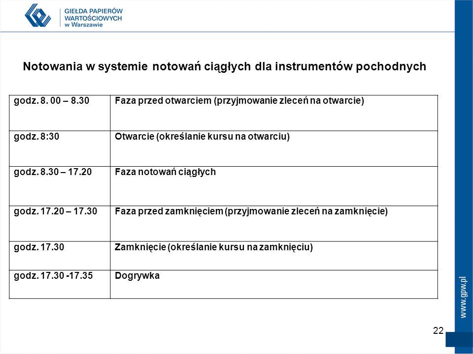 22 Notowania w systemie notowań ciągłych dla instrumentów pochodnych godz. 8. 00 – 8.30Faza przed otwarciem (przyjmowanie zleceń na otwarcie) godz. 8: